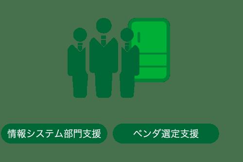 システム部門支援